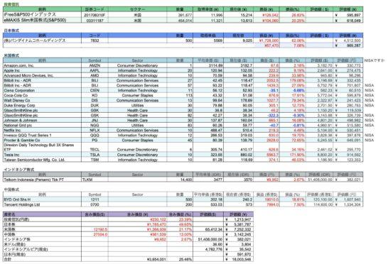 資産詳細20210109